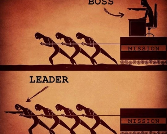 Well-Being Boss or Well-Being Leader?